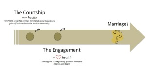 mHealth graphic